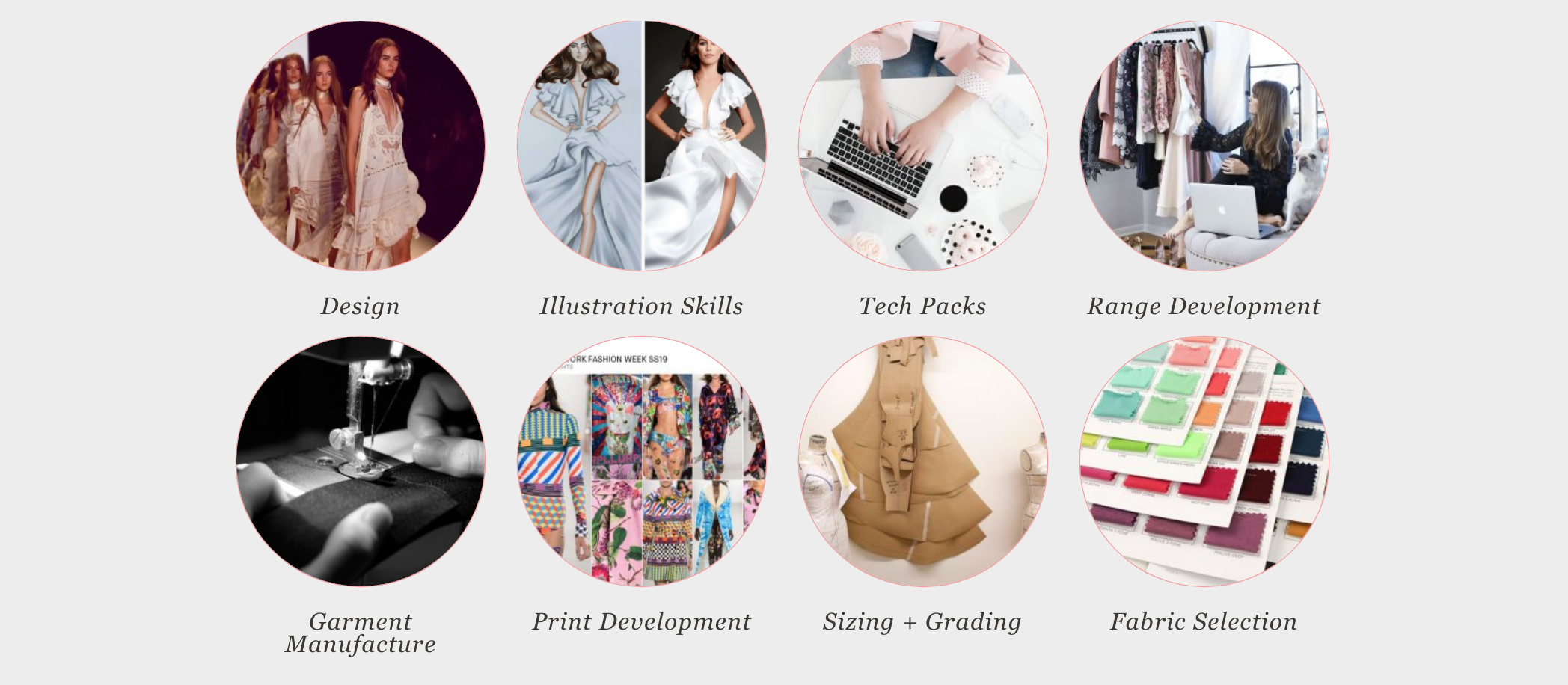 Whats included in our ourline Fashion Design Short Course by La Mode College